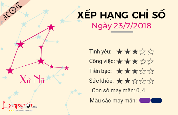 Tu vi 12 cung hoang dao - Tu vi ngay 23072018 - Xu Nu