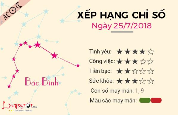 Tu vi 12 cung hoang dao - Tu vi ngay 25072018 - Bao Binh