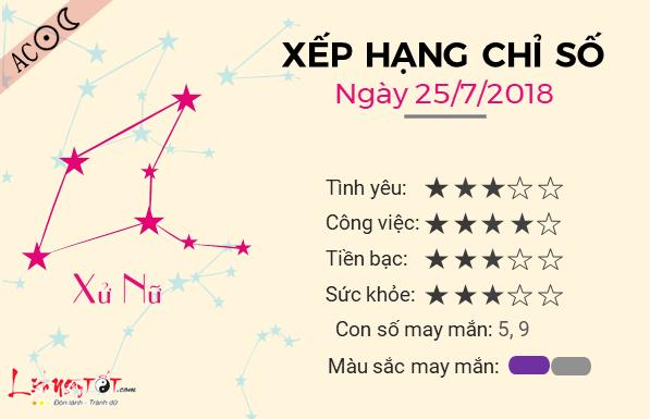 Tu vi 12 cung hoang dao - Tu vi ngay 25072018 - Xu Nu