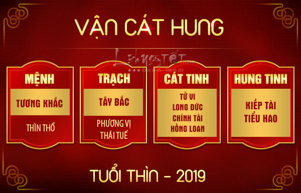 Van-hung-cat-trong-tu-vi-tuoi-Thin-2019-Ky-Hoi