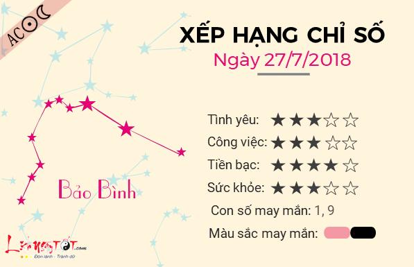 Tu vi 12 cung hoang dao - Tu vi ngay 27072018 - Bao Binh
