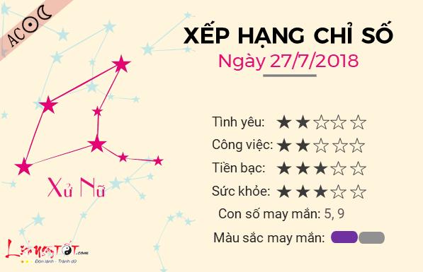 Tu vi 12 cung hoang dao - Tu vi ngay 27072018 - Xu Nu