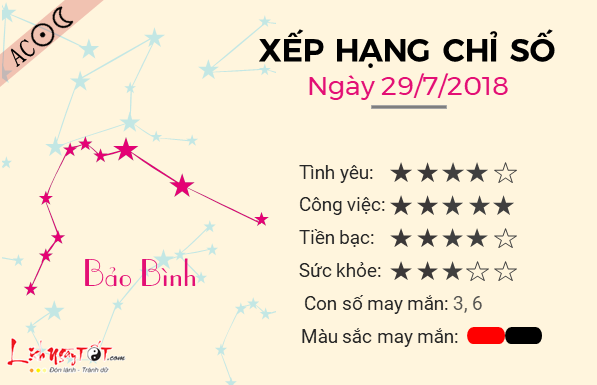 Tu vi 12 cung hoang dao - Tu vi ngay 29072018 - Bao Binh
