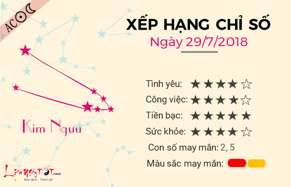 Tu vi 12 cung hoang dao - Tu vi ngay 29072018 - Kim Nguu