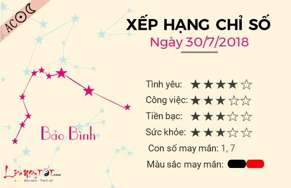Tu vi 12 cung hoang dao - tu vi ngay 30072018 - Bao Binh