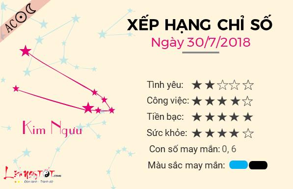 Tu vi 12 cung hoang dao - tu vi ngay 30072018 - Kim Nguu
