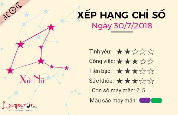 Tu vi 12 cung hoang dao - tu vi ngay 30072018 - Xu Nu
