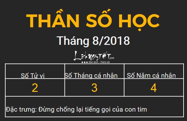 2xem boi ngay sinh bang Than so hoc thang 6.2018 so 2