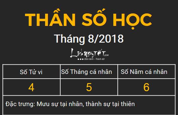 4xem boi ngay sinh bang Than so hoc thang 6.2018 so 4