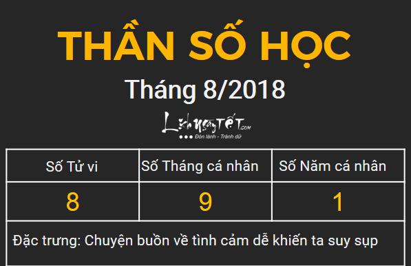 8xem boi ngay sinh bang Than so hoc thang 6.2018 so 8