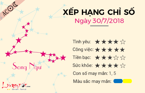 Song Ngu 30072018