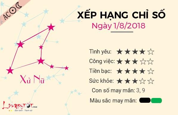 Tu vi 12 cung hoang dao - Tu vi ngay 182018 - Xu Nu