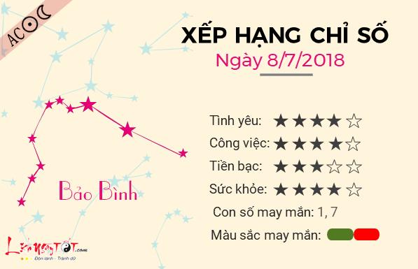 Tu vi 12 cung hoang dao - Tu vi ngay 08072018 - Bao Binh