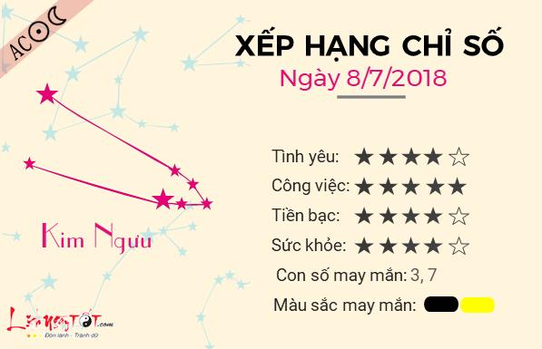 Tu vi 12 cung hoang dao - Tu vi ngay 08072018 - Kim Nguu