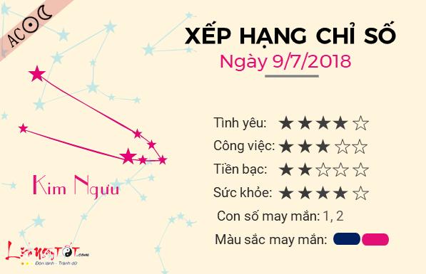 Tu vi 12 cung hoang dao - Tu vi ngay 09072018 - Kim Nguu