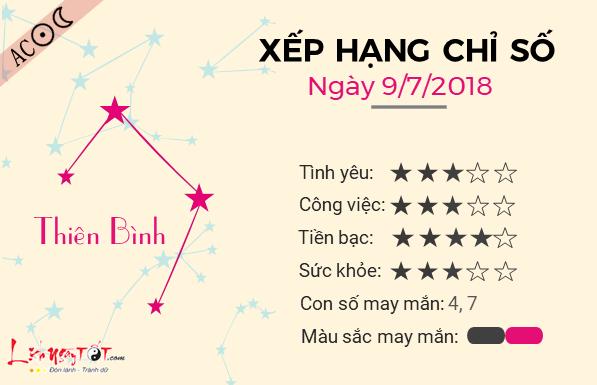 Tu vi 12 cung hoang dao - Tu vi ngay 09072018 - Thien Binh