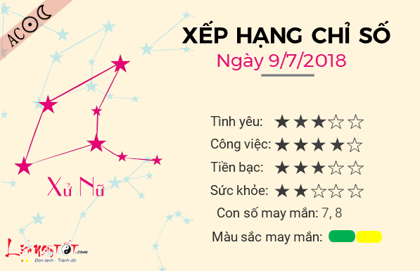 Tu vi 12 cung hoang dao - Tu vi ngay 09072018 - Xu Nu