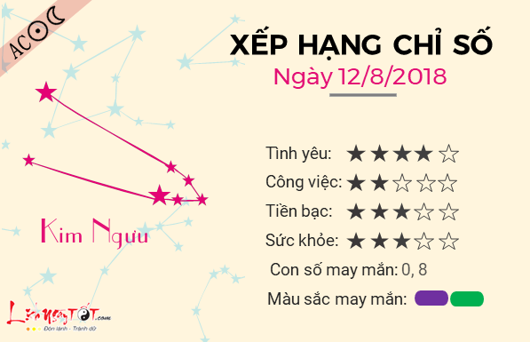 Tu vi 12 cung hoang dao - Tu vi ngay 12082018 - Kim Nguu