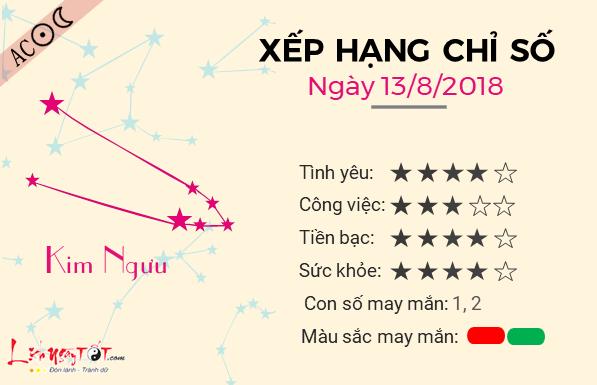 Tu vi 12 cung hoang dao - Tu vi ngay 13082018 - Kim Nguu