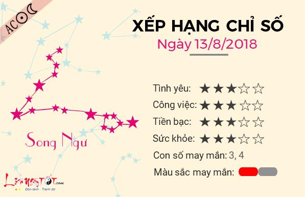 Tu vi 12 cung hoang dao - Tu vi ngay 13082018 - Song Ngu
