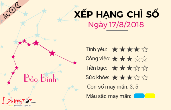 Tu vi 12 cung hoang dao - Tu vi nga y17082018 - Bao Binh
