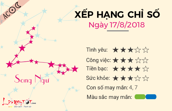 Tu vi 12 cung hoang dao - Tu vi nga y17082018 - Song Ngu