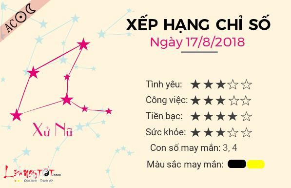 Tu vi 12 cung hoang dao - Tu vi nga y17082018 - Xu Nu