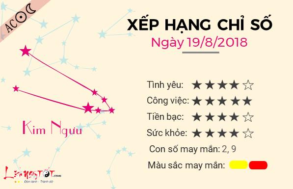 Tu vi 12 cung hoang dao - Tu vi ngay 19082018 - Kim Nguu