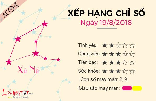 Tu vi 12 cung hoang dao - Tu vi ngay 19082018 - Xu Nu