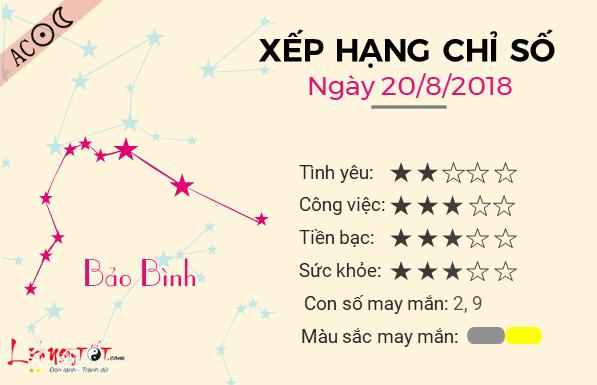 Tu vi 12 cung hoang dao - Tu vi ngay 20082018 - Bao Binh
