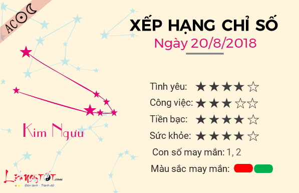 Tu vi 12 cung hoang dao - Tu vi ngay 20082018 - Kim Nguu