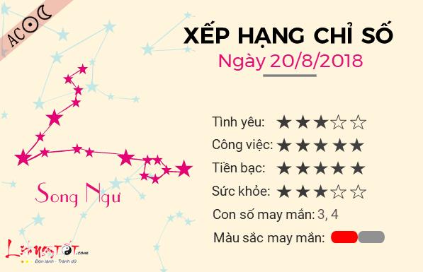 Tu vi 12 cung hoang dao - Tu vi ngay 20082018 - Song Ngu