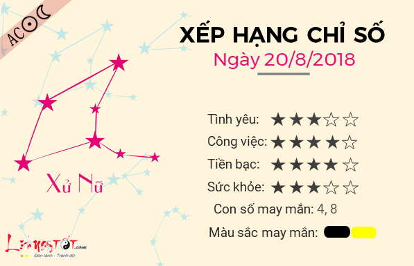 Tu vi 12 cung hoang dao - Tu vi ngay 20082018 - Xu Nu