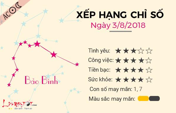Tu vi 12 cung hoang dao - Tu vi ngay 03082018 - Bao Binh