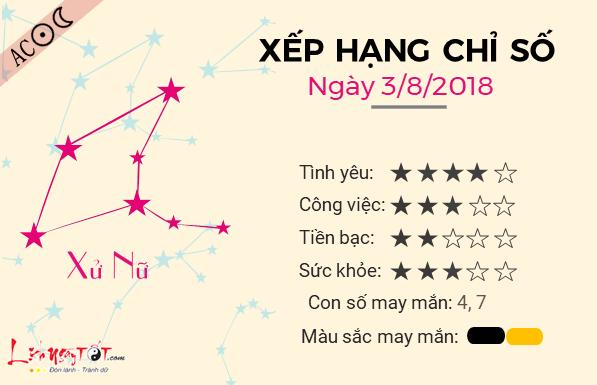 Tu vi 12 cung hoang dao - Tu vi ngay 03082018 - Xu Nu