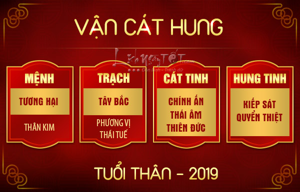 Trach-van-hung-cat-trong-tu-vi-tuoi-Than-2019