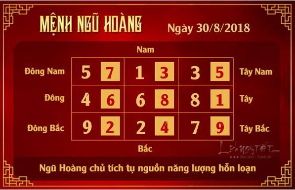 Phong thuy hang ngay - Phong thuy ngay 30082018 - Ngu Hoang