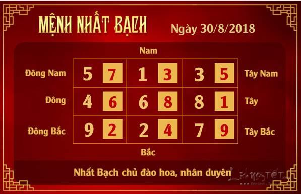 Phong thuy hang ngay - Phong thuy ngay 30082018 - Nhat Bach