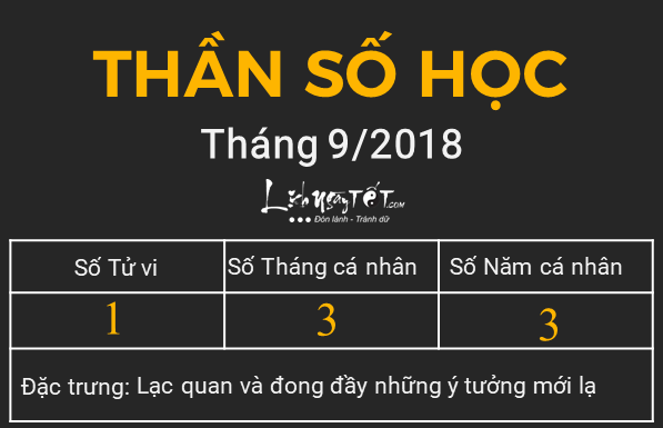 Than so hoc - thang 092018 - so tu vi 1
