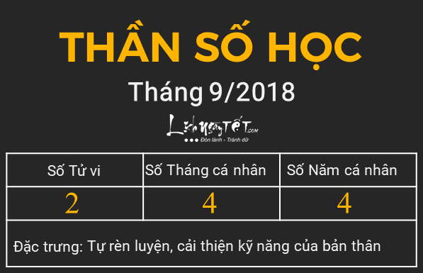 Than so hoc - thang 092018 - so tu vi 2