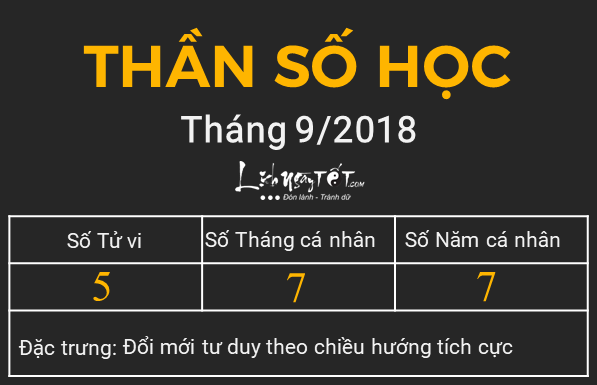 Than so hoc - thang 092018 - so tu vi 5