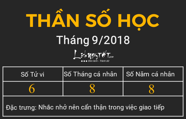Than so hoc - thang 092018 - so tu vi 6