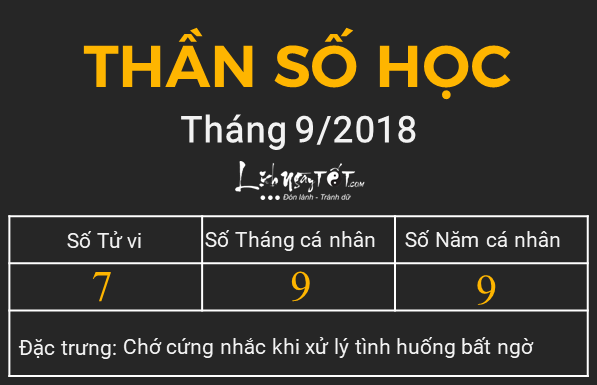 Than so hoc - thang 092018 - so tu vi 7