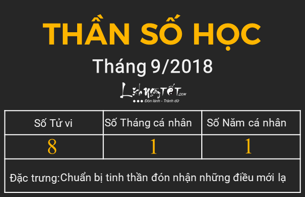 Than so hoc - thang 092018 - so tu vi 8