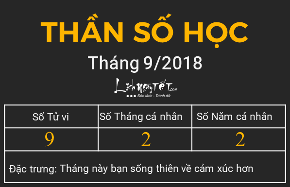 Than so hoc - thang 092018 - so tu vi 9