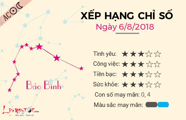 Tu vi 12 cung hoang dao - 06082018 - Bao Binh