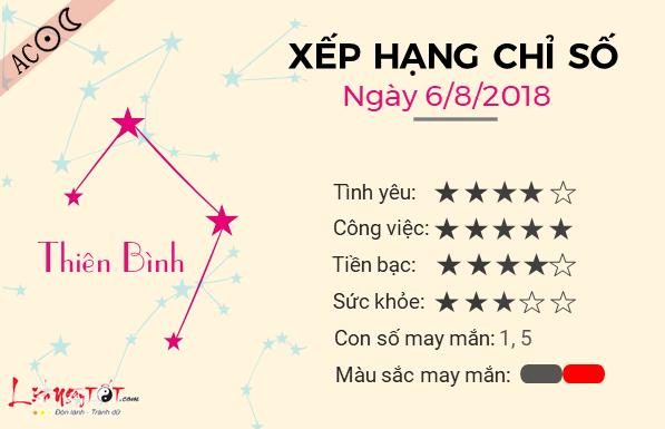 Tu vi 12 cung hoang dao - 06082018 - Thien Binh