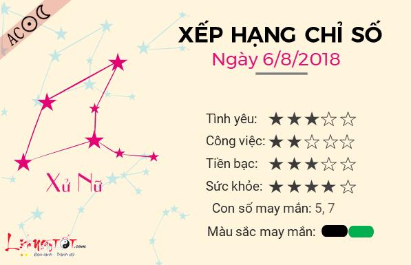 Tu vi 12 cung hoang dao - 06082018 - Xu Nu
