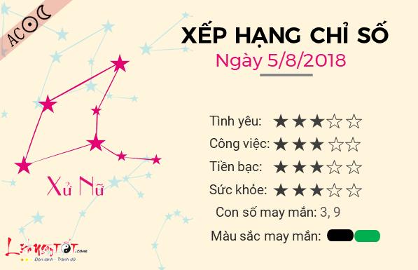 Tu vi 12 cung hoang dao - Tu vi ngay 05082018 - Xu Nu