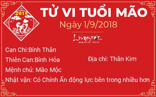 Tu vi 12 con giap - Tu vi ngay 01092018 - Tuoi Mao